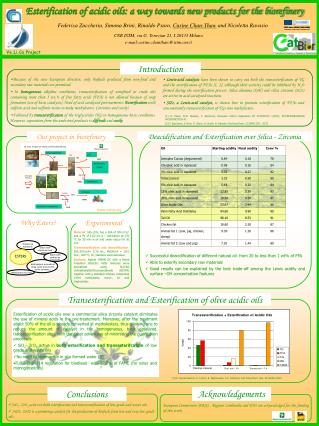 Esterification of acidic oils: a way towards new products for the biorefinery
