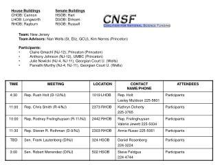 Team:  New Jersey Team Advisors:  Nan Wells (St. Eliz, GCU), Kim Nerres (Princeton)  Participants: