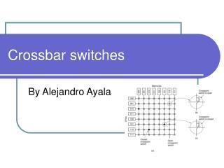 Crossbar switches