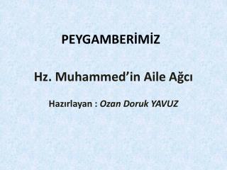 Hz. Muhammed'in Aile Ağcı