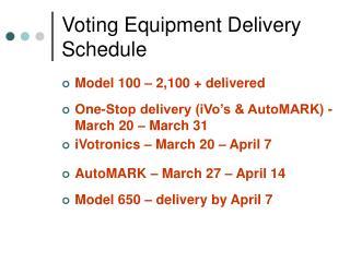 Voting Equipment Delivery Schedule