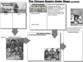 The Chinese Empire Under Siege  (pgs 892-900)