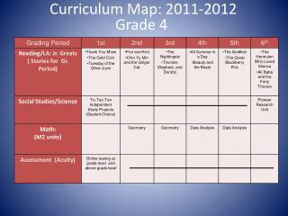Curriculum Map: 2011-2012 Grade 4