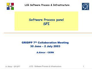 Software Process panel SPI