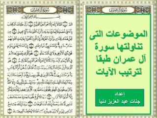 الموضوعات التى تناولتها سورة  آل عمران طبقا  لترتيب الآيات