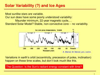 Solar Variability (?) and Ice Ages