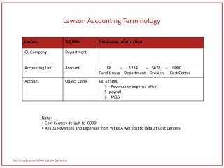 Lawson Accounting Terminology