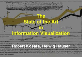 The State of the Art in Information Visualization