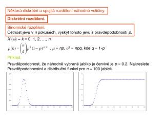 Některá diskrétní a spojitá rozdělení náhodné veličiny.