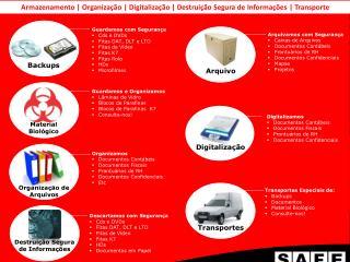 Guarda e Gestão  de Documentos e Informações