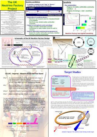 Sensitivity Key parameters: Degree of matter-antimatter symmetry violation →  