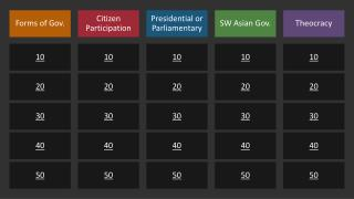 Forms of Gov.