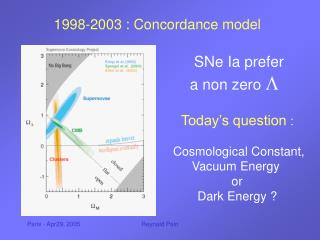 1998-2003 : Concordance model