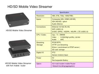 HD/SD Mobile Video Streamer