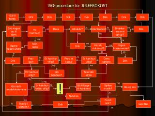 ISO-procedure for JULEFROKOST