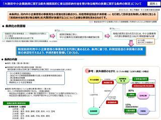 「大阪府中小企業融資に関する損失補償契約に係る回収納付金を受け取る権利の放棄に関する条例の制定」について