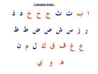 L'alphabet Arabe: