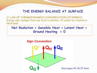 THE ENERGY BALANCE AT SURFACE