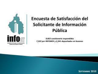 Encuesta de Satisfacción del Solicitante de Información Pública 9,663 cuestionario respondidos