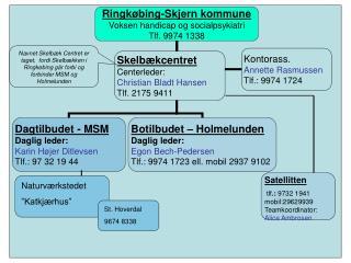Satellitten tlf .:  9732 1941 mobil:29629939 Teamkoordinator:            Alice Ambrosen