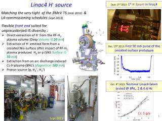 Linac4  H - source