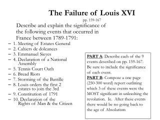 The Failure of Louis XVI pp. 159-167
