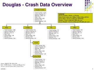 Douglas - Crash Data Overview