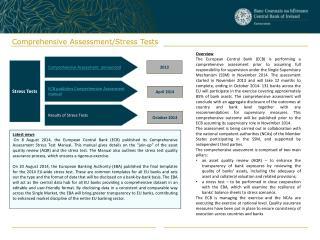 Comprehensive Assessment/Stress Tests
