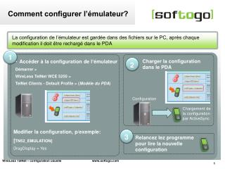 Comment configurer l��mulateur?