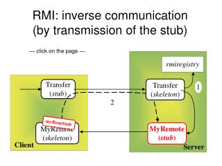 RMI: inverse communication  (by transmission of the stub)