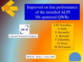 Improved on line performance  of the installed ALPI  Nb sputtered QWRs