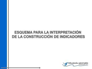ESQUEMA PARA LA INTERPRETACIÓN  DE LA CONSTRUCCIÓN DE INDICADORES