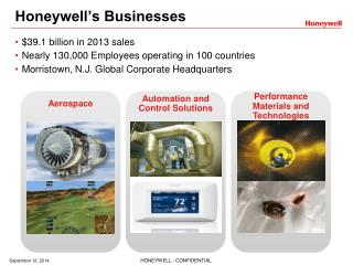 Honeywell's Businesses