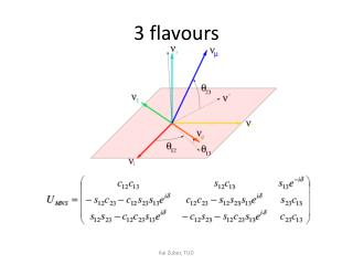 3 flavours