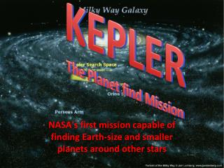 NASA's first mission capable of finding Earth-size and smaller planets around other stars