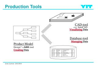 Production Tools