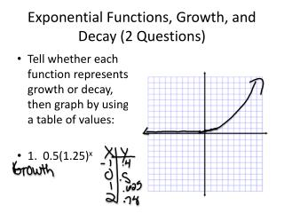 Exponential Functions, Growth, and Decay (2 Questions)