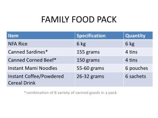 FAMILY FOOD PACK
