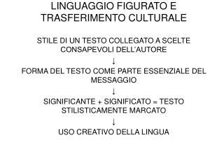 LINGUAGGIO FIGURATO E TRASFERIMENTO CULTURALE