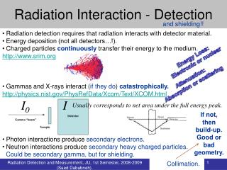 Radiation Interaction - Detection