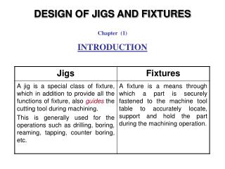 DESIGN OF JIGS AND FIXTURES