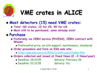 VME crates in ALICE