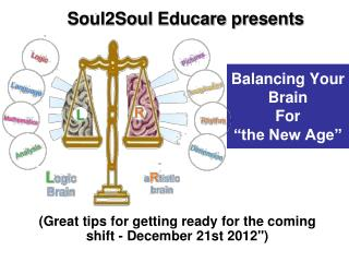 "Balancing Your Brain  For  ""the New Age"""