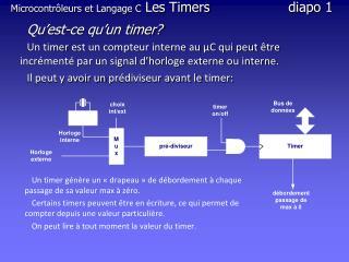 Microcontrôleurs et Langage C  Les Timersdiapo  1