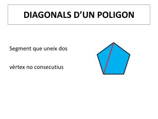 DIAGONALS D'UN POLIGON