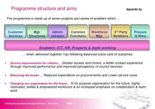 Programme structure and aims				 Appendix 2g