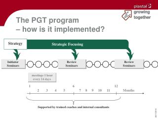 The PGT program � how is it implemented?