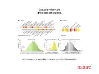 SAV Fortunato et al. Nature  514 , 620-623 (2014)  doi:10.1038/nature13881