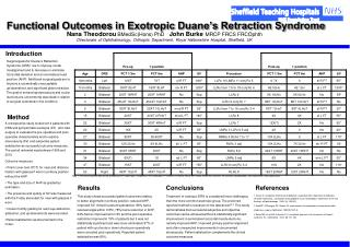 Functional Outcomes in Exotropic Duane's Retraction Syndrome