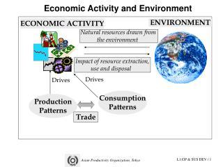 Economic Activity and Environment